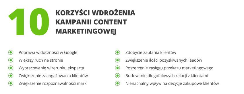 Korzyści kampanii content marketingowej