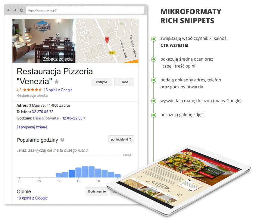 Mikroformaty na stronie www