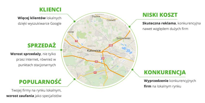 Zalety SEO lokalnego/regionalnego