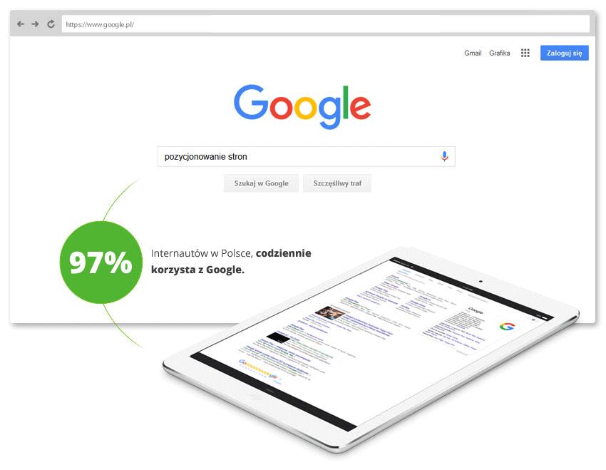 Wyniki SERP w Google