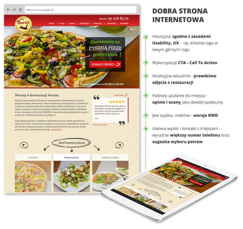 Przykłady dobrego UX na stronie www